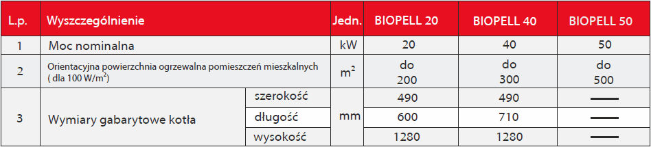 BioPell
